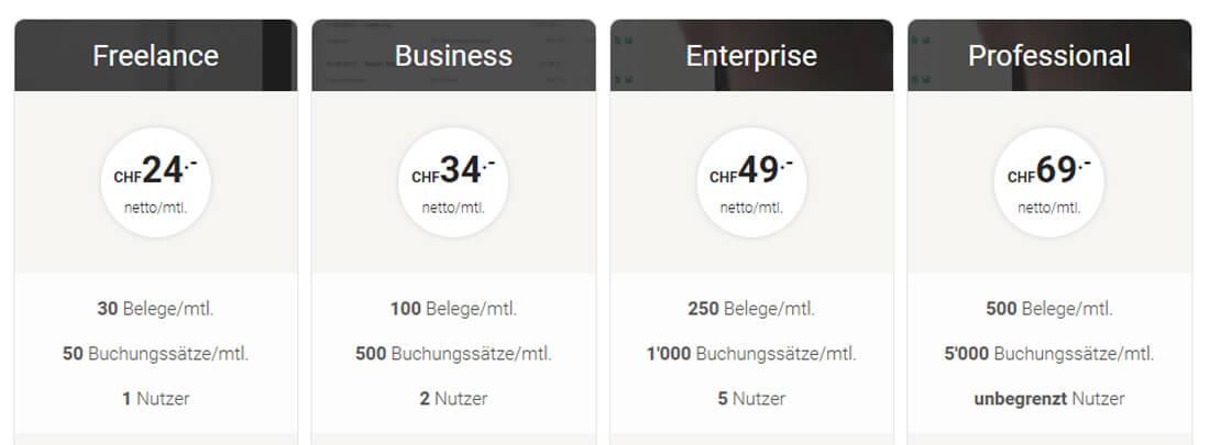 BuchhaltungsButler-Tabelle mit Preisen und Leistungen für Schweizer Kunden